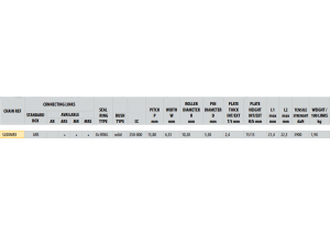 Kit trasmissione Acciaio HONDA NC 750 VULTUS 2015-2016