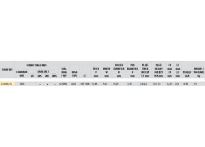Kit trasmissione Acciaio RUB YAMAHA MT-07 2014-2016 ABS