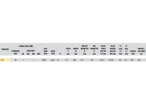 Kit trasmissione Alluminio HVA TC 50 2017-2019