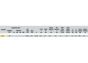 Kit trasmissione Alluminio HVA 701 ENDURO 2017-2019 Extra rinforzato Xs-ring