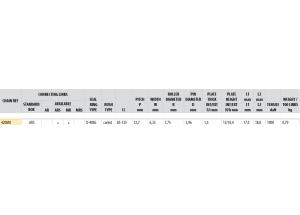 Kit trasmissione Acciaio HONDA 125 INNOVA 2004-2011