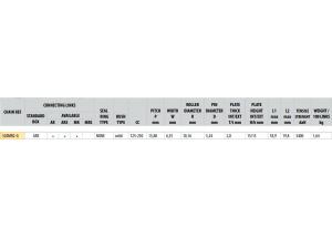 Kit trasmissione Acciaio HONDA CRM 125 1990-1994 Rinforzata