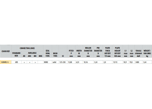 Kit trasmissione Acciaio HONDA CR 125 R 1998-1999