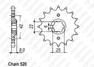 Pignone Xls 500 79-81
