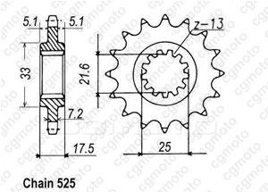 Pignone Cb500 R/Y 94-00