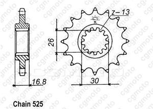 Pignone Cbr 900 Rr 96-99