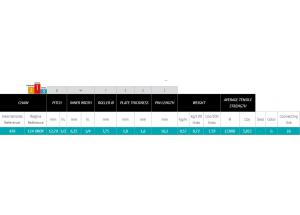 Kit trasmissione Honda Mtx 80 R Eau